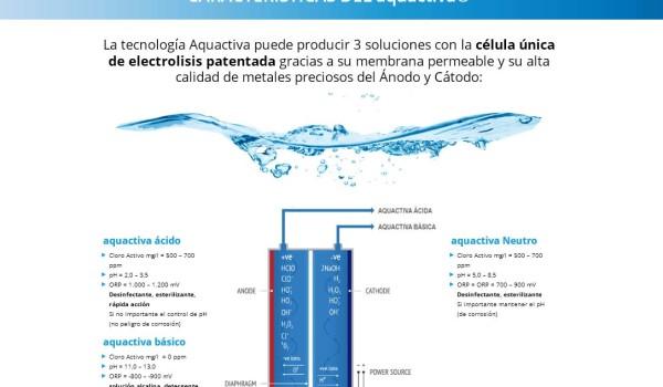 aquactiva-solutions